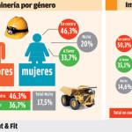 Se redujo el fervor anti-minero en Mendoza