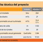 ficha-tecnica-del-proyecto