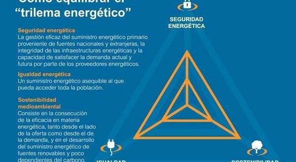"""""""Cómo equilibrar el trilema energético"""""""