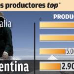 Entre-los-productores-top2