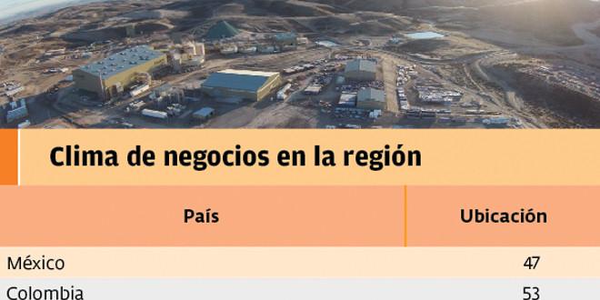 Mejora el ambiente para invertir en la minería y la energía local